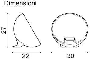 Emisphere_dimensions